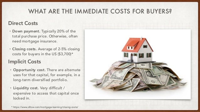WHAT ARE THE IMMEDIATE COSTS FOR BUYERS? • Down payment. Typically 20% of the total purchase price. Otherwise, often need ...