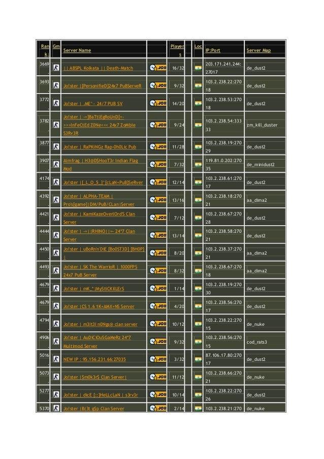 Ran Gm                                            Player   Loc         Server Name                                        ...