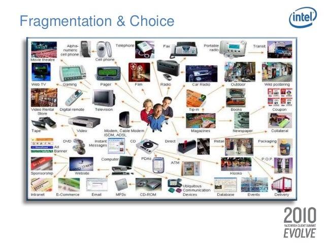 Fragmentation & Choice