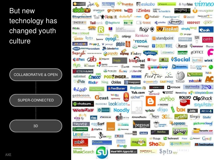 AXE<br />But new technology has changed youth culture<br />Collaborative & open<br />SUPER-CONNECTED<br />3D<br />