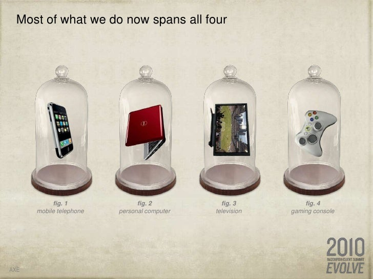 Most of what we do now spans all four<br />AXE<br />fig. 1<br />mobile telephone<br />fig. 2<br />personal computer<br />f...