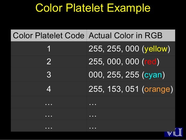 25 Color Platelet Example Color Platelet Code Actual Color in RGB 1 255, 255, 000 (yellow) 2 255, 000, 000 (red) 3 000, 25...