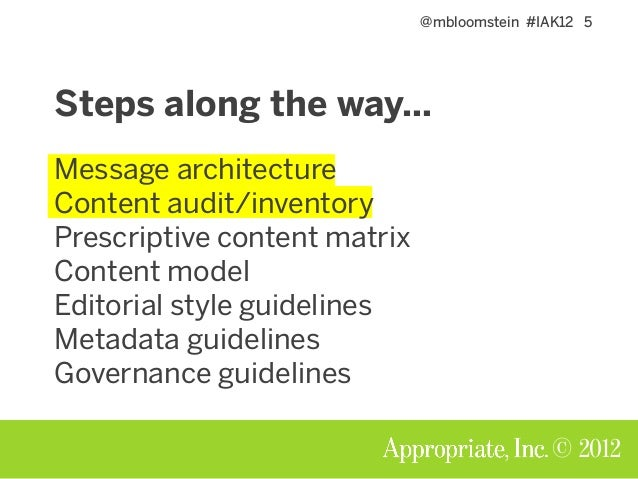 @mbloomstein #IAK12 5 © 2012 Steps along the way… Message architecture Content audit/inventory Prescriptive content matrix...