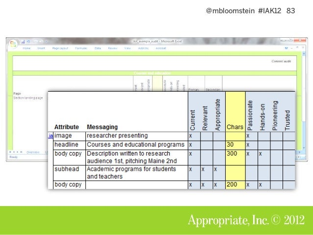 @mbloomstein #IAK12 84 © 2012 Each piece of content gets a row Set up dropdowns to constrain data • Data  Data validation...