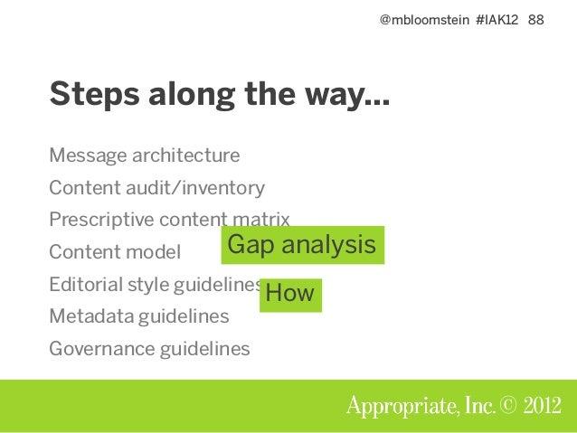 @mbloomstein #IAK12 89 © 2012 Steps along the way… Message architecture Content audit/inventory Prescriptive content matri...