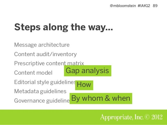 @mbloomstein #IAK12 90 © 2012 But first things first: What are you trying to communicate? What content do you have and wha...