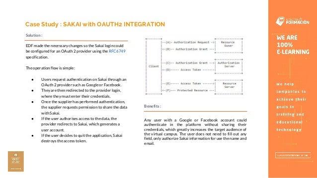 Sakai Oauth2 Integration - Entornos de Formación Slide 3
