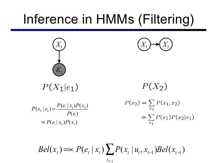 CS221: HMM and Particle Filters