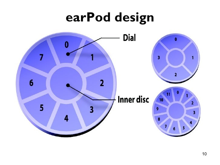 earPod design                10