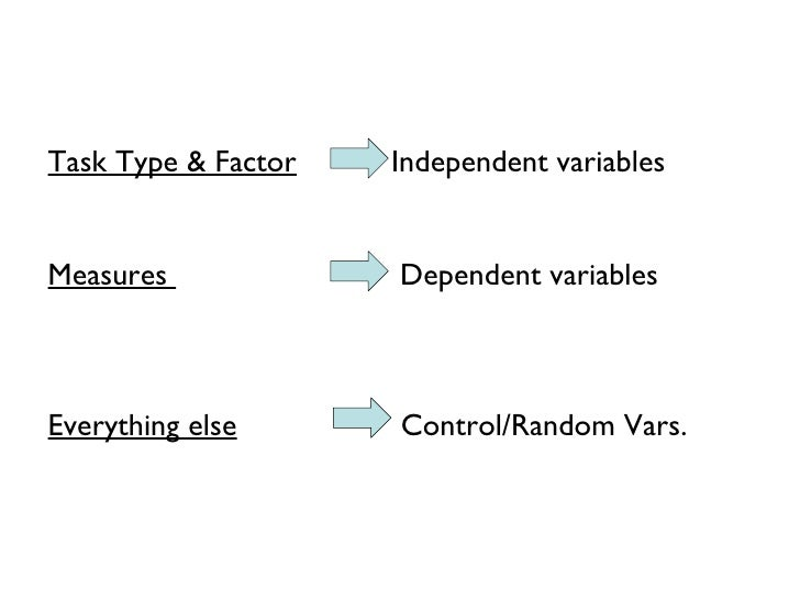 Task Type & Factor   Independent variablesMeasures             Dependent variablesEverything else      Control/Random Vars.