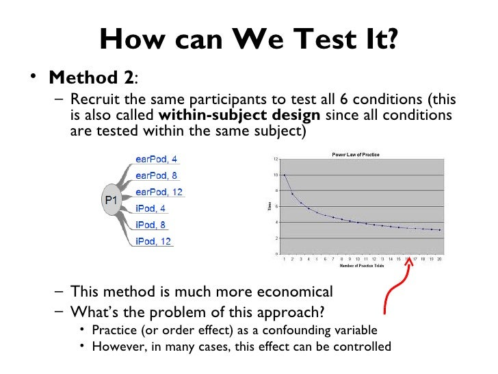 How can We Test It?• Method 2:  – Recruit the same participants to test all 6 conditions (this    is also called within-su...