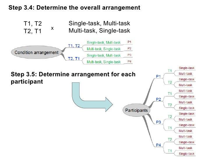 Step 3.4: Determine the overall arrangement    T1, T2         Single-task, Multi-task             x    T2, T1         Mult...