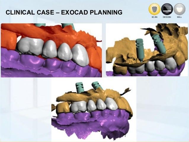 CS3600 Dentist Presentation