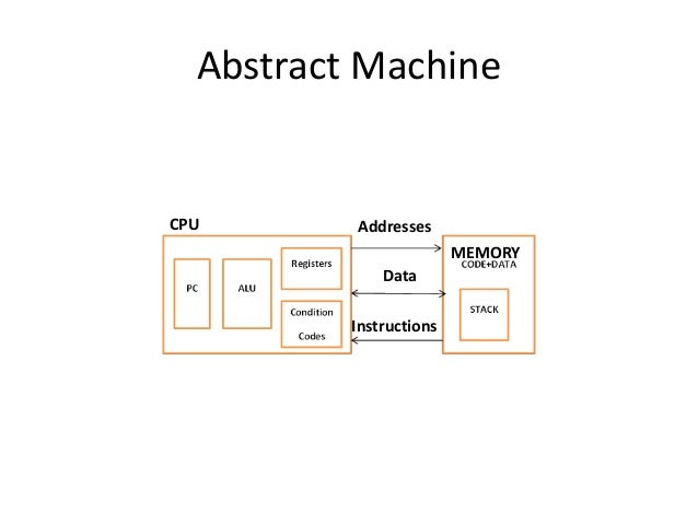 Cs4109 Computer System Architecture