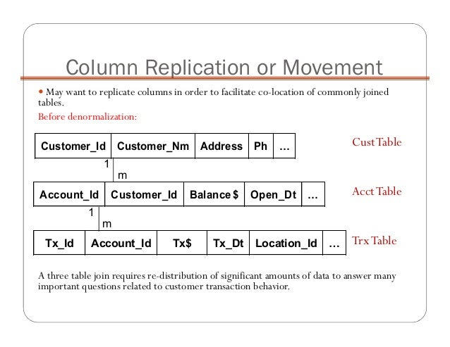 Column Replication or Movement May want to replicate columns in order to facilitate co-location of commonly joined tables....