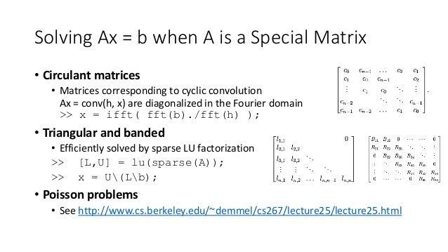 Linear Algebra and Matlab tutorial