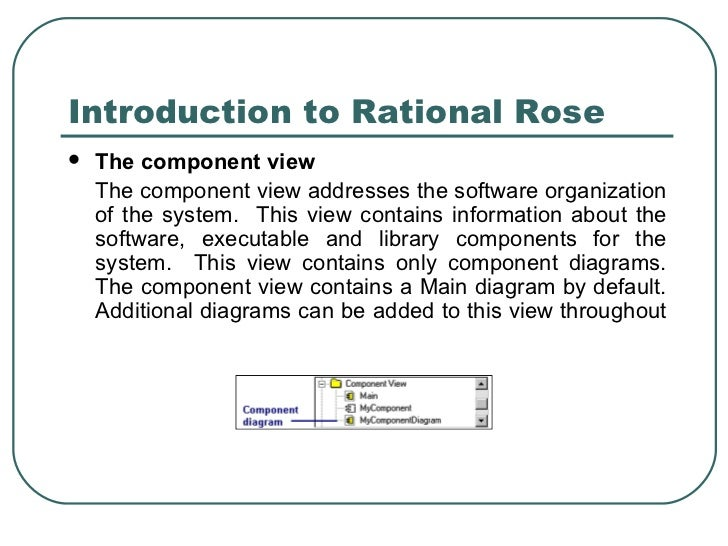 Cs554 Introduction To Rational Rose