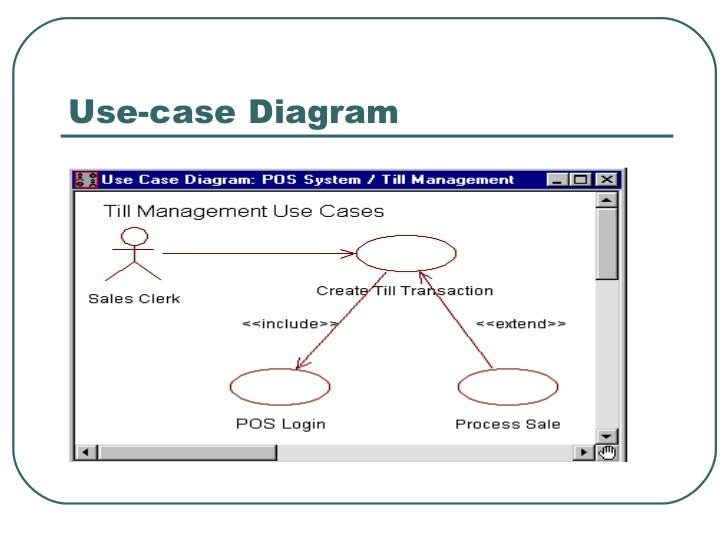 Create Use Case Diagram Rational Rose Diy Enthusiasts Wiring