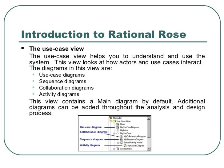 Cs554 introduction to rational rose 8 introduction to rational rose ccuart Choice Image