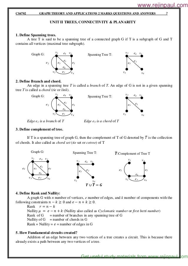The application of graph theory and percolation analysis ...