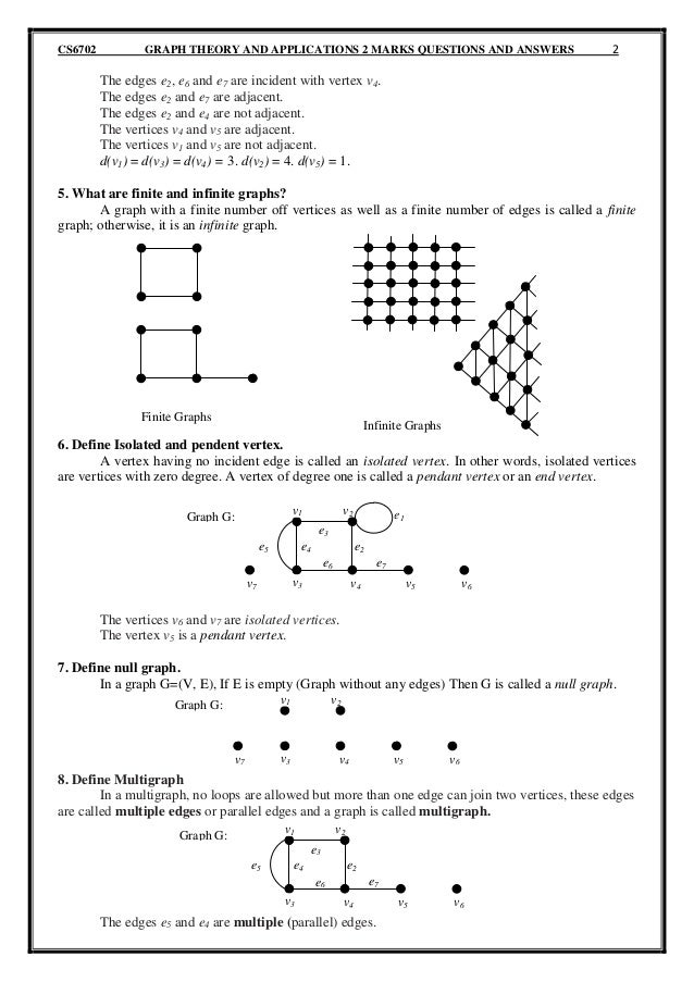 Cs6702 graph theory and applications 2 marks questions and answers aloadofball Images