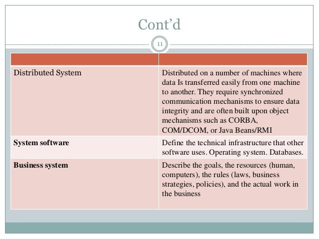 Cont'd 11 Distributed System Distributed on a number of machines where data Is transferred easily from one machine to anot...