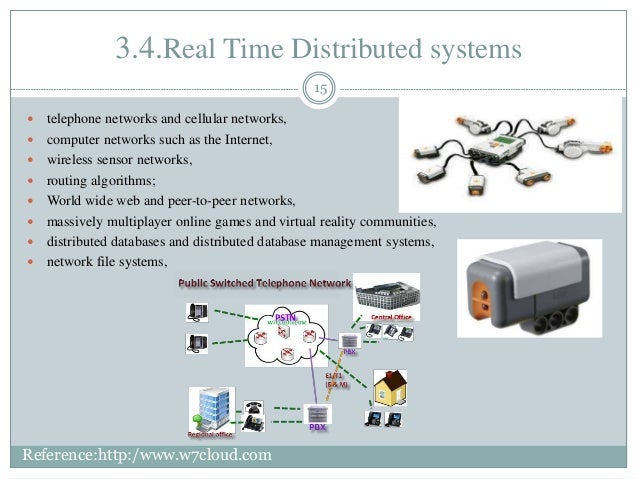3.4.Real Time Distributed systems 15  telephone networks and cellular networks,  computer networks such as the Internet,...