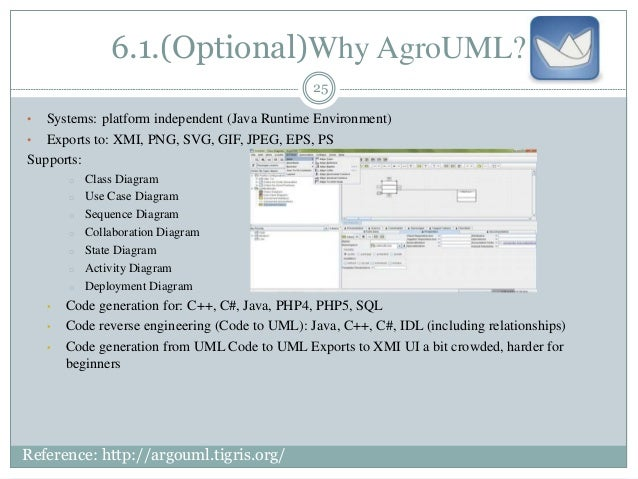 6.1.(Optional)Why AgroUML? 25 • Systems: platform independent (Java Runtime Environment) • Exports to: XMI, PNG, SVG, GIF,...