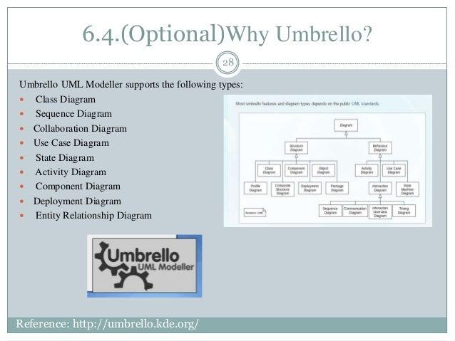 6.4.(Optional)Why Umbrello? 28 Umbrello UML Modeller supports the following types:  Class Diagram  Sequence Diagram  Co...
