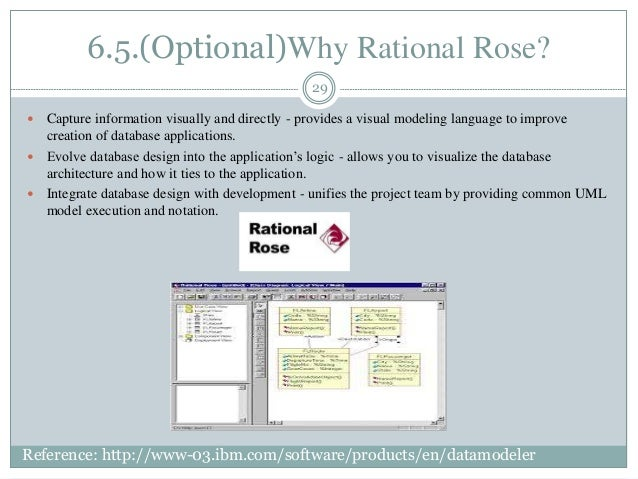 6.5.(Optional)Why Rational Rose? 29  Capture information visually and directly - provides a visual modeling language to i...