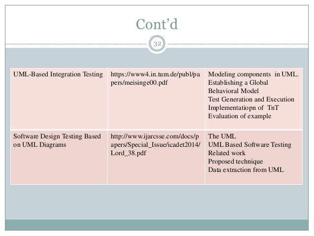 Cont'd 32 UML-Based Integration Testing https://www4.in.tum.de/publ/pa pers/meisinge00.pdf Modeling components in UML. Est...