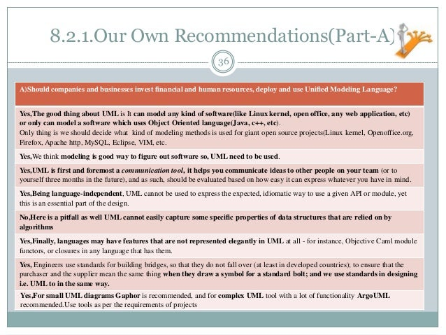 8.2.1.Our Own Recommendations(Part-A) 36 A)Should companies and businesses invest financial and human resources, deploy an...