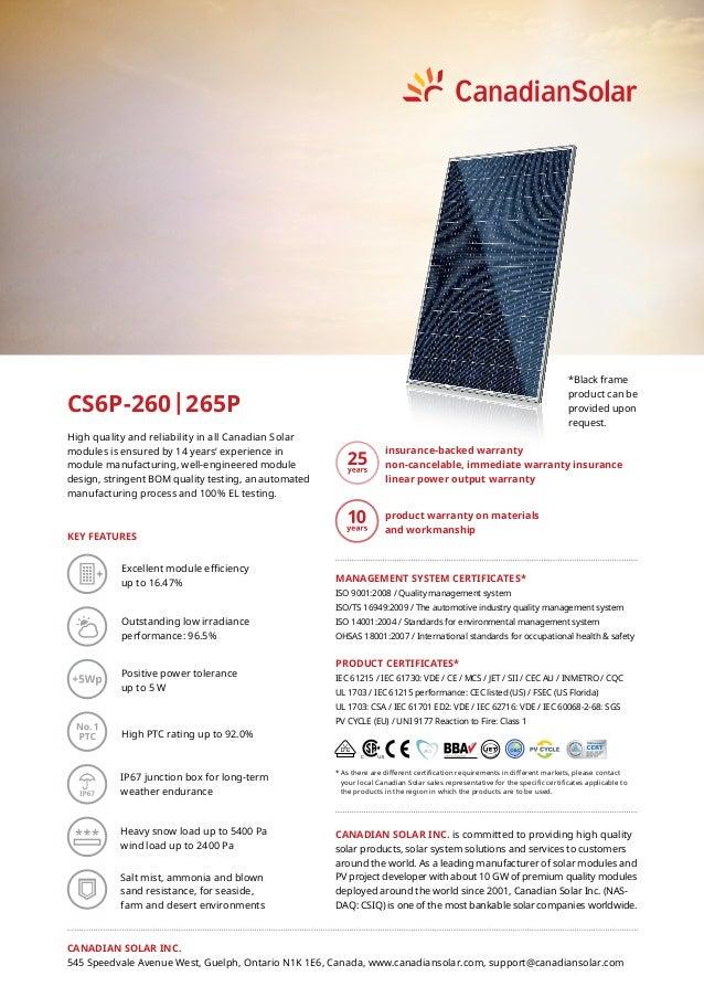 Canadian Solar 265w Poly Modules