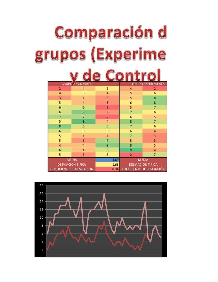 GRUPO DE CONTROL                    GRUPO EXPERIMENTAL         2              4        5            4              2      ...