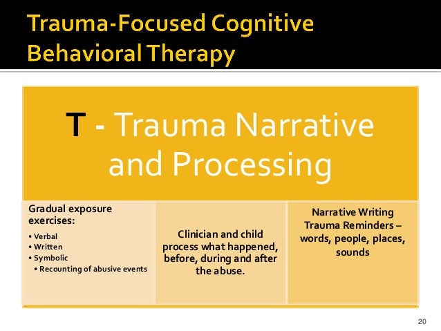 narrative therapy and abused women Evidence is growing that trauma-focused cognitive-behavioral therapy  treatments for sexually abused children and suggests  trauma narrative.