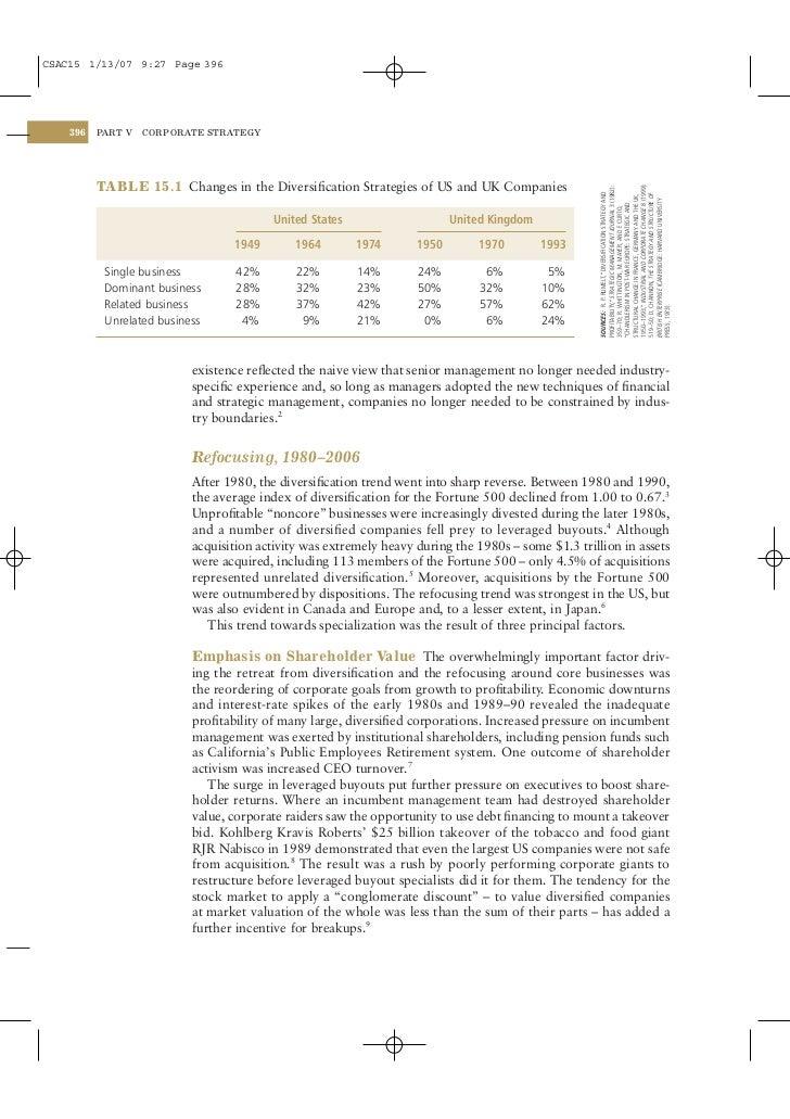 Diversification strategy and profitability strategic management journal