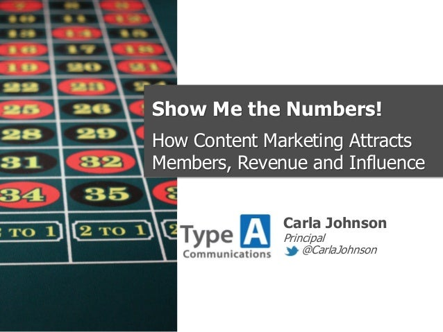 Show Me the Numbers!How Content Marketing AttractsMembers, Revenue and InfluenceCarla JohnsonPrincipal@CarlaJohnson