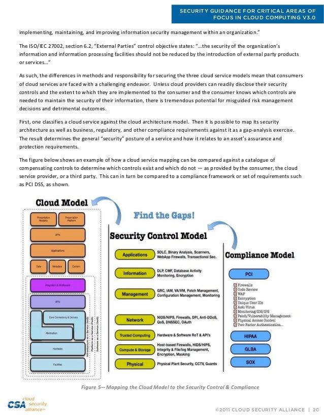 cloud cube model in cloud computing pdf