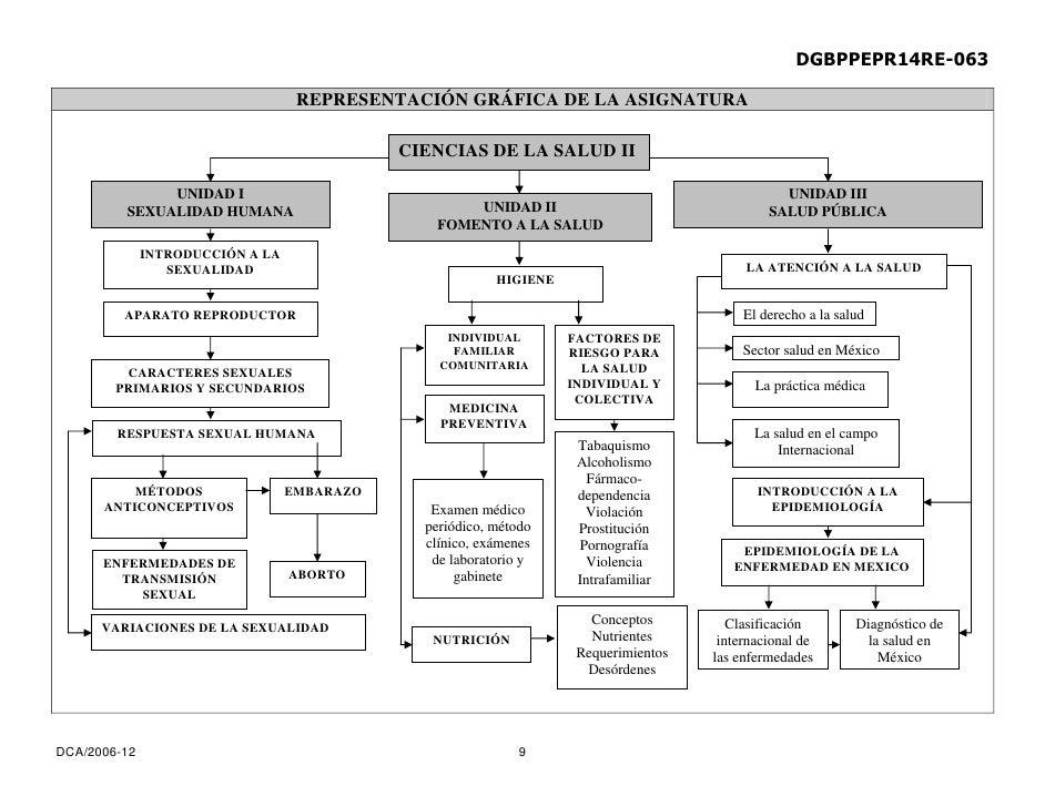 Métodos preventivos de corrosão através de inibidores cátodo e anodo 2