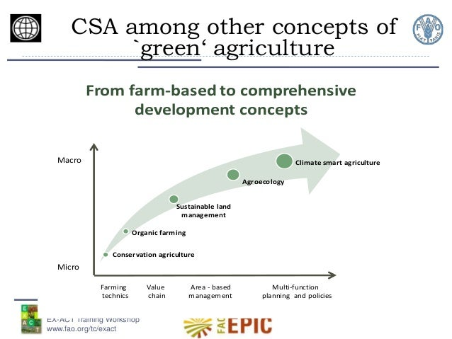 Climate-Smart Agriculture: Climate change, agriculture and food security