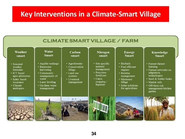 technology in agriculture and its application The way in which ict can efficiently improve monitoring systems and risk   keywords: information and technology communication agricultural.