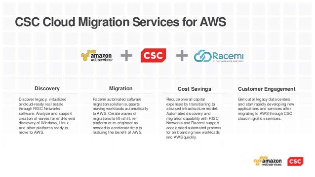 Large-Scale AWS Migrations with CSC