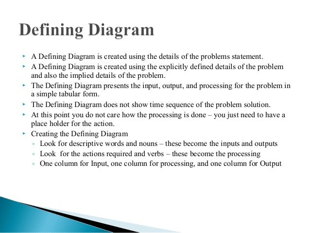 Csc 130 class 2 problem analysis and flow charts2 processing 11 a defining diagram ccuart Choice Image