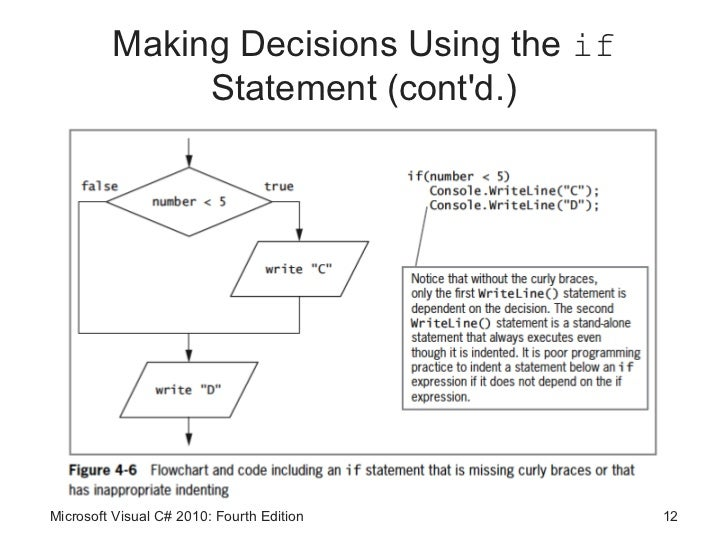 how to make decision blocks for boolean logic in scratch