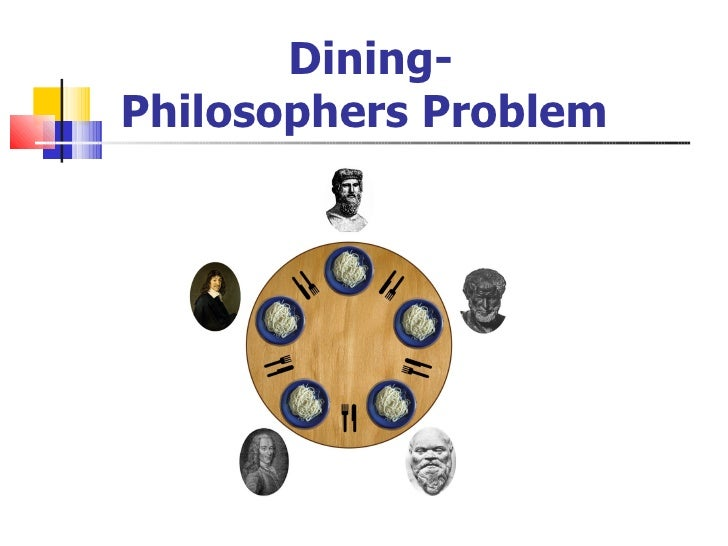 Dining- Philosophers Problem