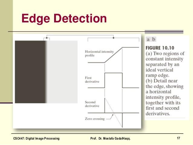 Edge Detection 17CSC447: Digital Image Processing Prof. Dr. Mostafa GadalHaqq.
