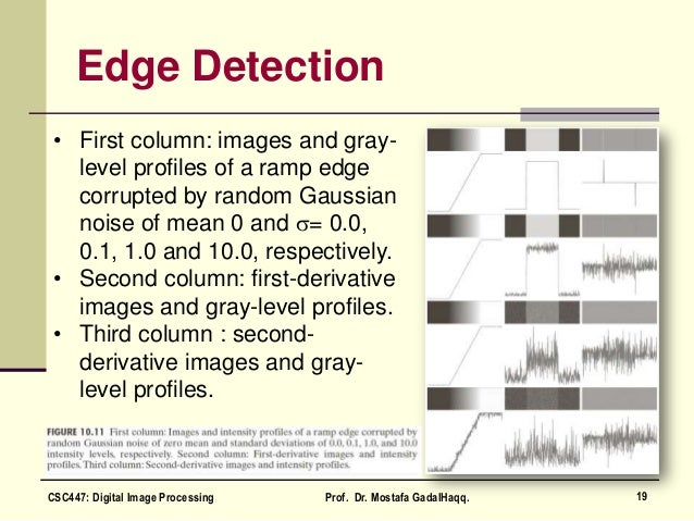 Edge Detection • First column: images and gray- level profiles of a ramp edge corrupted by random Gaussian noise of mean 0...