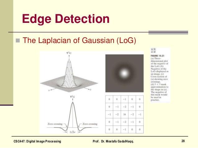 Edge Detection  The Laplacian of Gaussian (LoG) 28CSC447: Digital Image Processing Prof. Dr. Mostafa GadalHaqq.