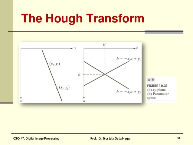 The Hough Transform 30CSC447: Digital Image Processing Prof. Dr. Mostafa GadalHaqq.