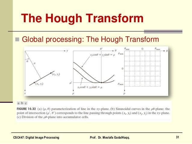 The Hough Transform  Global processing: The Hough Transform 31CSC447: Digital Image Processing Prof. Dr. Mostafa GadalHaq...